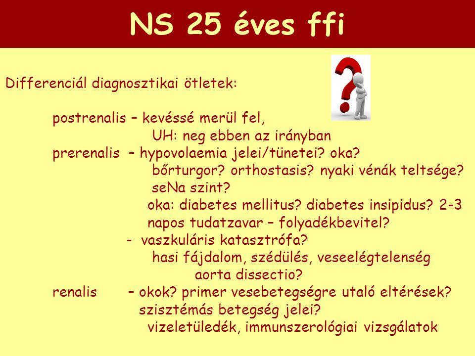 NS 25 éves ffi Differenciál diagnosztikai ötletek: postrenalis – kevéssé merül fel, UH: neg ebben az irányban prerenalis – hypovolaemia jelei/tünetei?
