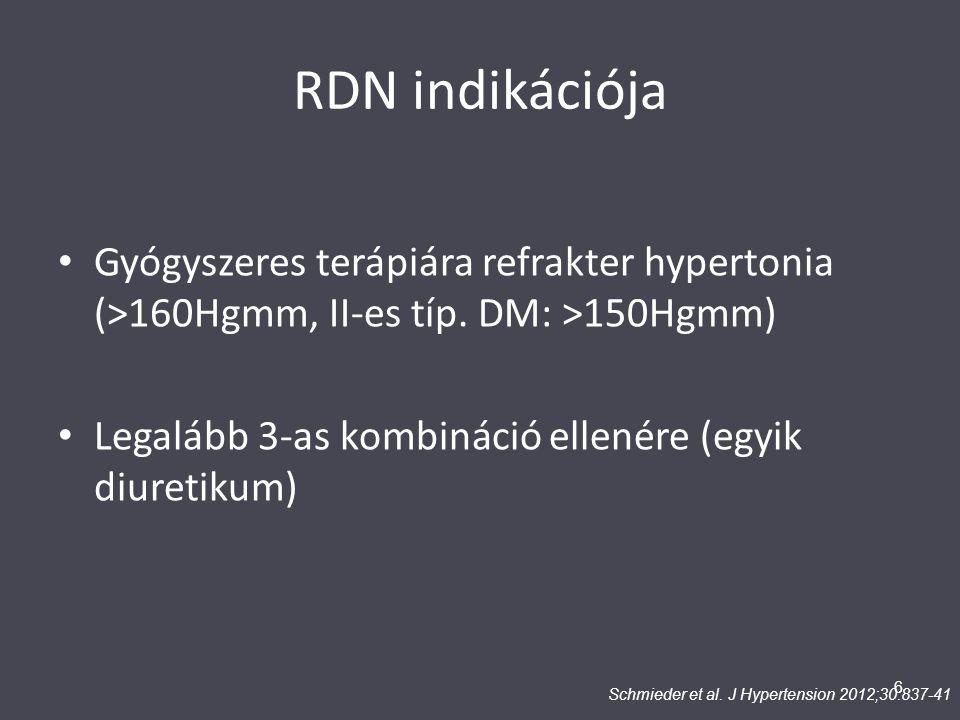 RDN indikációja Gyógyszeres terápiára refrakter hypertonia (>160Hgmm, II-es típ. DM: >150Hgmm) Legalább 3-as kombináció ellenére (egyik diuretikum) 6
