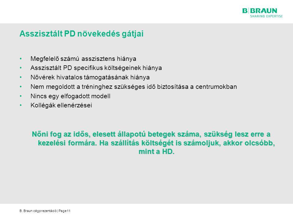 B. Braun cégprezentáció | Page11 Asszisztált PD növekedés gátjai Megfelelő számú asszisztens hiánya Asszisztált PD specifikus költségeinek hiánya Nővé