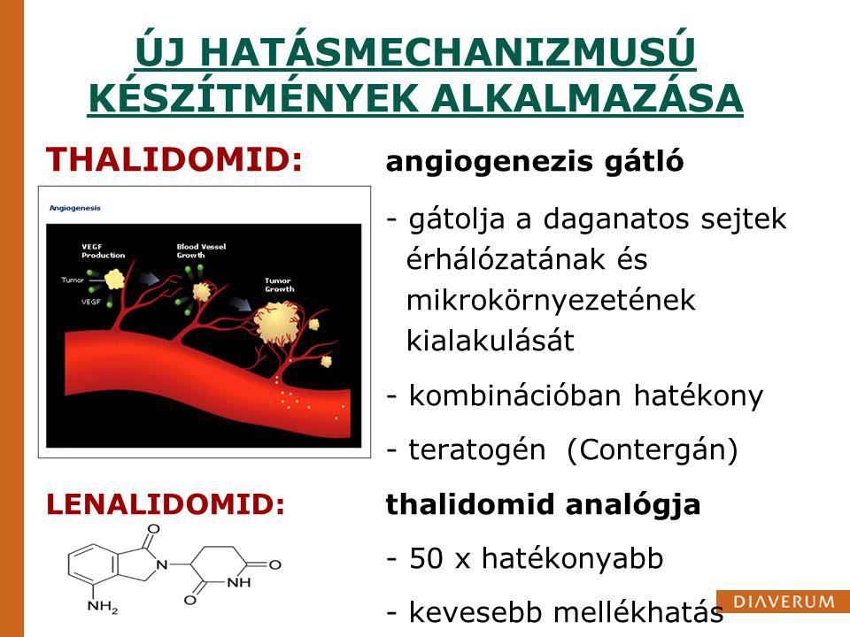 ÚJ HATÁSMECHANIZMUSÚ KÉSZÍTMÉNYEK ALKALMAZÁSA THALIDOMID: angiogenezis gátló - gátolja a daganatos sejtek érhálózatának és mikrokörnyezetének kialakul