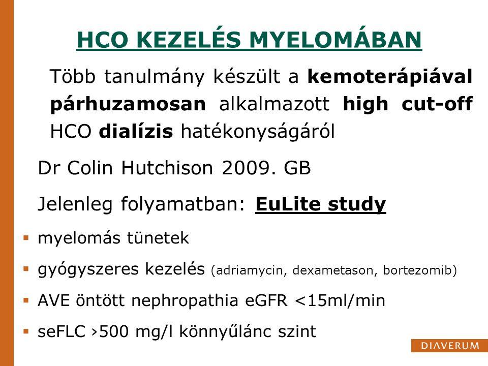 HIGH CUT-OFF KEZELÉS MM felismerésekor korai alkalmazás Naponkénti kezelés, míg a könnyű lánc szint 500 mg/l alá nem esik Hosszú kezelési idő (8 óra) (beáramlás az EC térből) QB: 200-250ml/min HCO után: 20%-os Albumin, Natrium- foszfát, Magnézium-szulfát HCO-1100 Gambro high cut-off szűrő