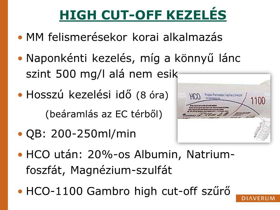 HIGH CUT-OFF KEZELÉS MM felismerésekor korai alkalmazás Naponkénti kezelés, míg a könnyű lánc szint 500 mg/l alá nem esik Hosszú kezelési idő (8 óra)