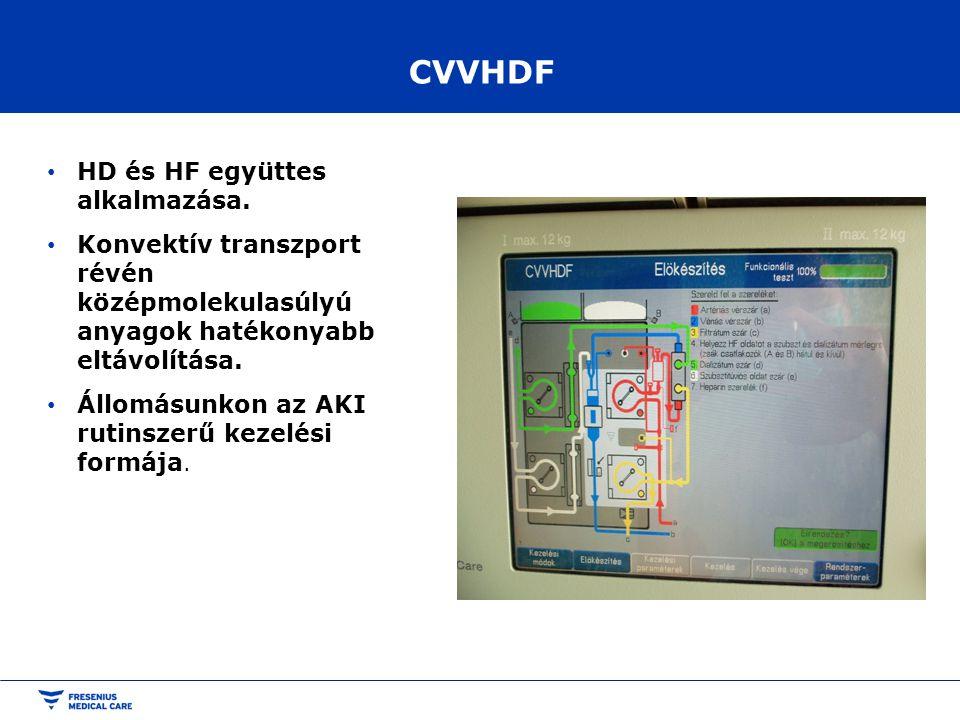CVVHDF HD és HF együttes alkalmazása. Konvektív transzport révén középmolekulasúlyú anyagok hatékonyabb eltávolítása. Állomásunkon az AKI rutinszerű k