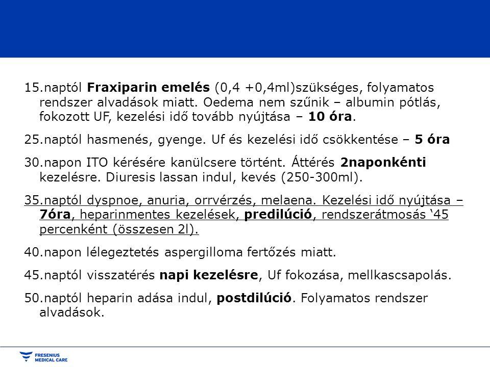 15.naptól Fraxiparin emelés (0,4 +0,4ml)szükséges, folyamatos rendszer alvadások miatt. Oedema nem szűnik – albumin pótlás, fokozott UF, kezelési idő