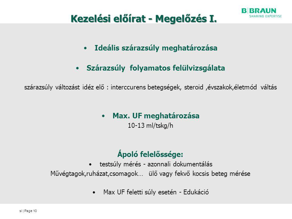 sl | Page Kezelési előírat - Megelőzés I. Ideális szárazsúly meghatározása Szárazsúly folyamatos felülvizsgálata szárazsúly változást idéz elő : inter