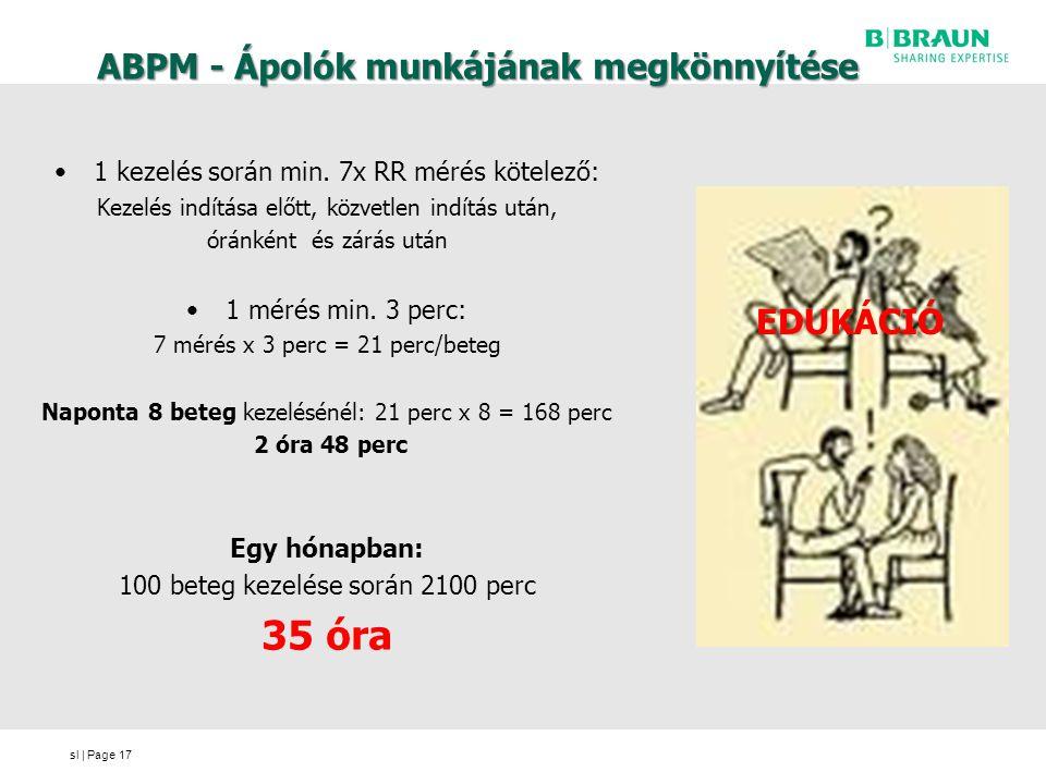 sl | Page ABPM - Ápolók munkájának megkönnyítése 1 kezelés során min. 7x RR mérés kötelező: Kezelés indítása előtt, közvetlen indítás után, óránként é