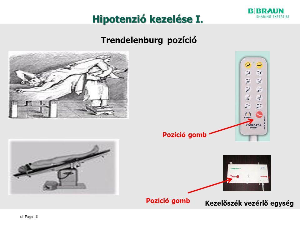sl | Page Hipotenzió kezelése I. Trendelenburg pozíció Pozíció gomb Kezelőszék vezérlő egység 18