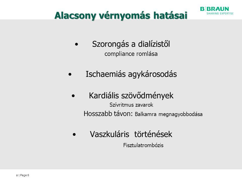sl | Page Alacsony vérnyomás hatásai Szorongás a dialízistől compliance romlása Ischaemiás agykárosodás Kardiális szövődmények Szívritmus zavarok Hosszabb távon: Balkamra megnagyobbodása Vaszkuláris történések Fisztulatrombózis 6