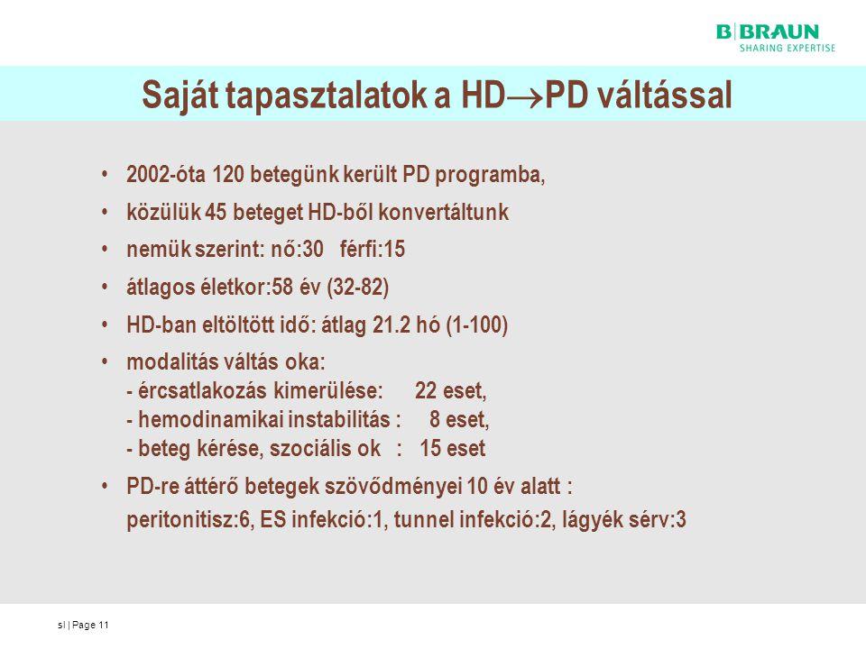 sl | Page11 Saját tapasztalatok a HD  PD váltással 2002-óta 120 betegünk került PD programba, közülük 45 beteget HD-ből konvertáltunk nemük szerint: