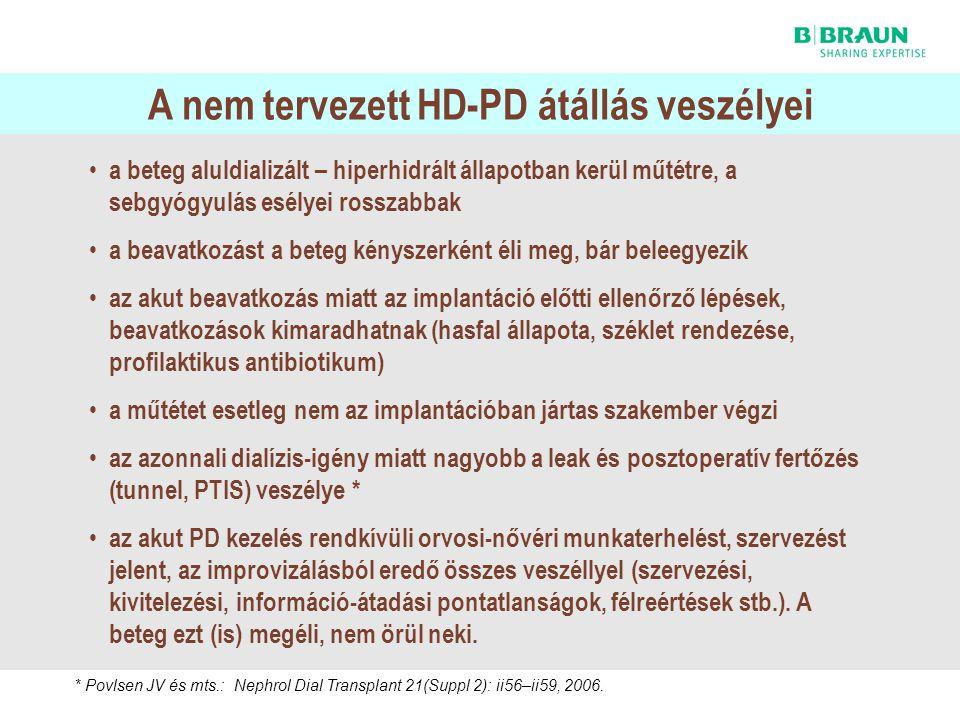 sl | Page9 A HD  PD váltás folyamata beteg edukációja, psychés felkészítés (műtét, modalitás,életmód váltás) Tenckhoff műtét időben történő szervezése (Sebészet, Urológia) beteg otthonában környezettanulmány készítése elméleti és gyakorlati tréning betegnek és segítőjének is implantáció után 3 héttel PET anyagrendelés: a PET kinetika, életmód, hidráltság alapján kezelés indítása – a Tenckhoff implantációtól számított kb.