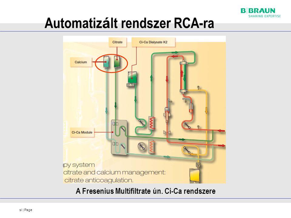 sl | Page Automatiz á lt rendszer RCA-ra A Fresenius Multifiltrate ún. Ci-Ca rendszere