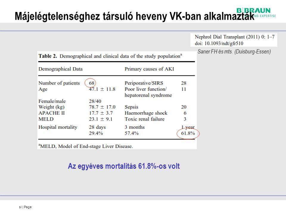 sl | Page Az egyéves mortalitás 61.8%-os volt Saner FH és mts. (Duisburg-Essen) Májelégtelenséghez társuló heveny VK-ban alkalmazták