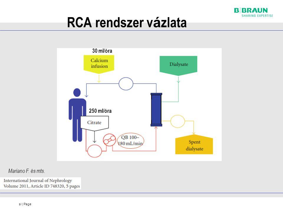 sl | Page RCA rendszer v á zlata Mariano F. és mts. 250 ml/óra 30 ml/óra