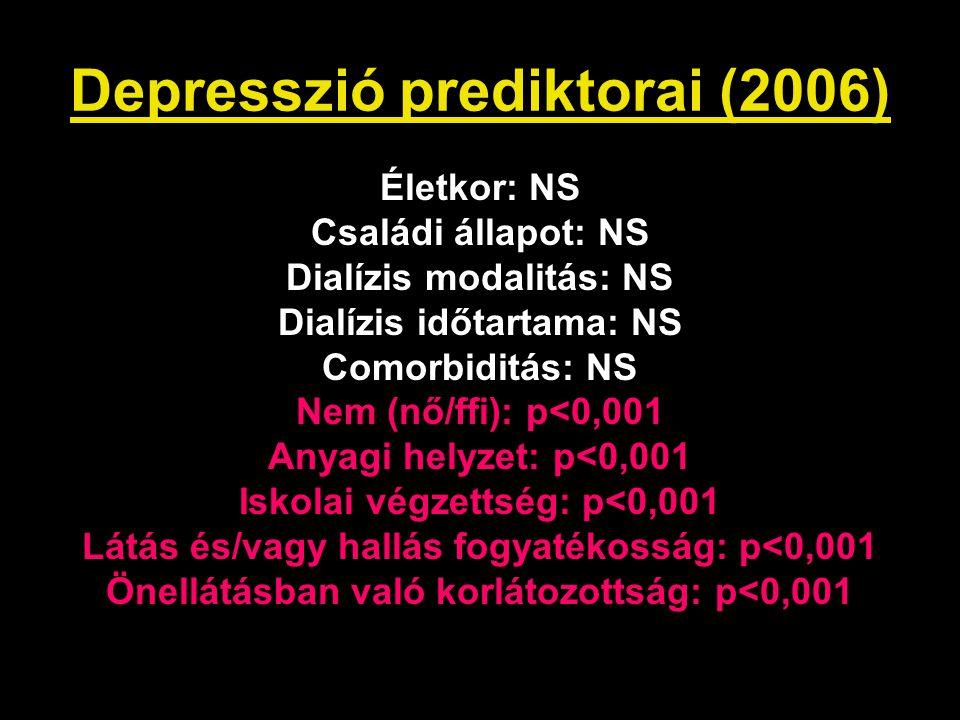 Depresszió prediktorai (2006) Életkor: NS Családi állapot: NS Dialízis modalitás: NS Dialízis időtartama: NS Comorbiditás: NS Nem (nő/ffi): p<0,001 An