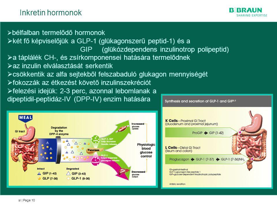 sl | Page Inkretin hormonok 10  bélfalban termelődő hormonok  két fő képviselőjük a GLP-1 (glükagonszerű peptid-1) és a GIP (glükózdependens inzulin