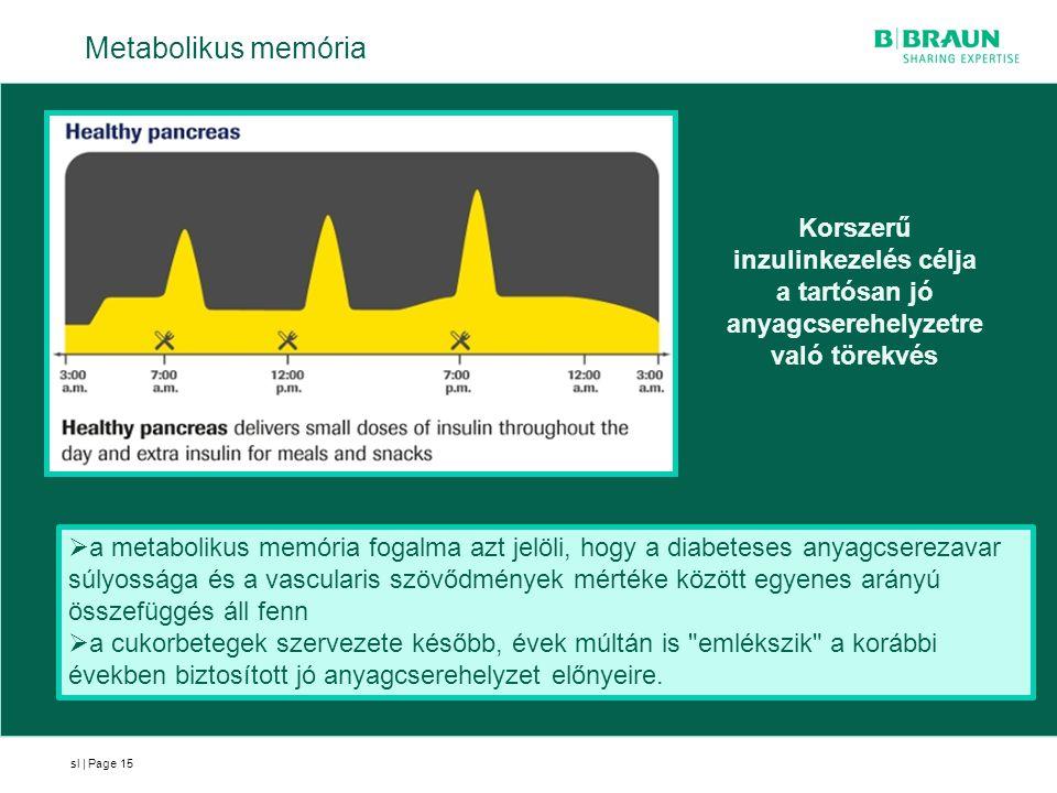 sl | Page15 Metabolikus memória  a metabolikus memória fogalma azt jelöli, hogy a diabeteses anyagcserezavar súlyossága és a vascularis szövődmények