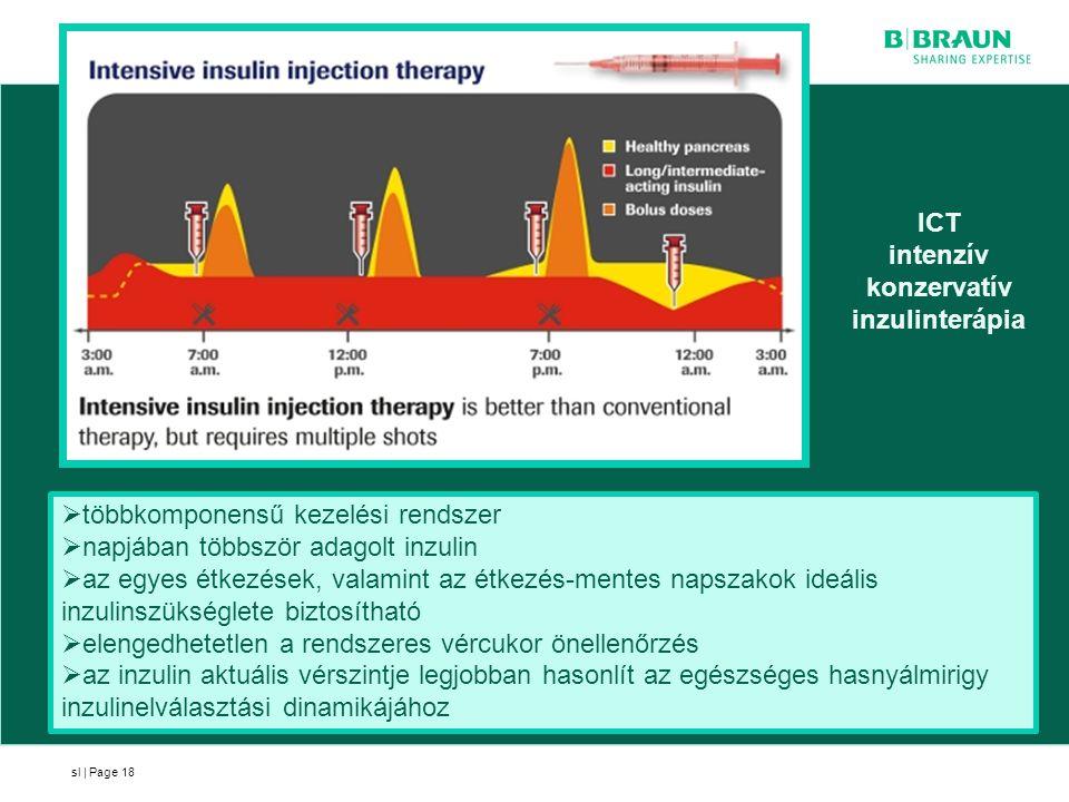 sl | Page18  többkomponensű kezelési rendszer  napjában többször adagolt inzulin  az egyes étkezések, valamint az étkezés-mentes napszakok ideális