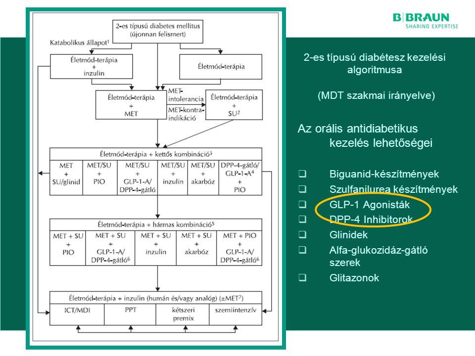 sl | Page8 2-es típusú diabétesz kezelési algoritmusa (MDT szakmai irányelve) Az orális antidiabetikus kezelés lehetőségei  Biguanid-készítmények  S