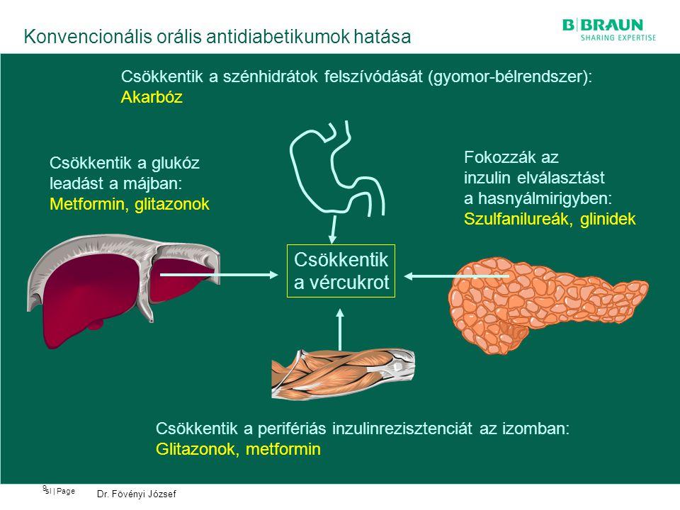 sl | Page 9 Konvencionális orális antidiabetikumok hatása Csökkentik a szénhidrátok felszívódását (gyomor-bélrendszer): Akarbóz Fokozzák az inzulin el