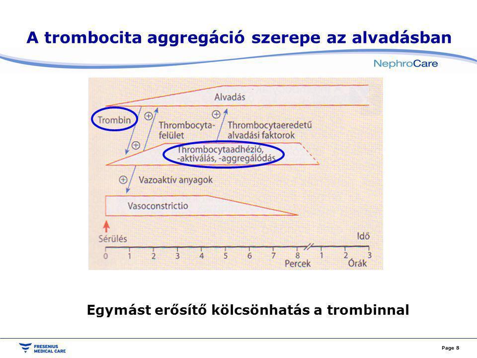 A trombocita aggregáció szerepe az alvadásban Page 8 Egymást erősítő kölcsönhatás a trombinnal