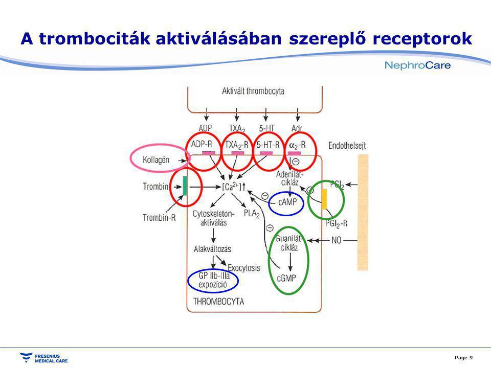 A trombociták aktiválásában szereplő receptorok Page 9