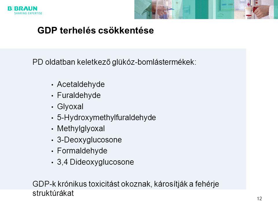 12 GDP terhelés csökkentése PD oldatban keletkező glükóz-bomlástermékek: Acetaldehyde Furaldehyde Glyoxal 5-Hydroxymethylfuraldehyde Methylglyoxal 3-D