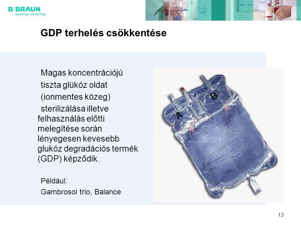 13 GDP terhelés csökkentése Magas koncentrációjú tiszta glükóz oldat (ionmentes közeg) sterilizálása illetve felhasználás előtti melegítése során lény