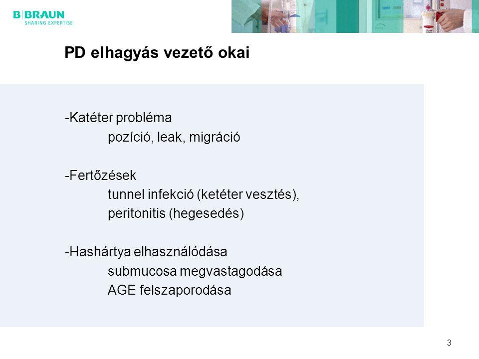 3 PD elhagyás vezető okai -Katéter probléma pozíció, leak, migráció -Fertőzések tunnel infekció (ketéter vesztés), peritonitis (hegesedés) -Hashártya
