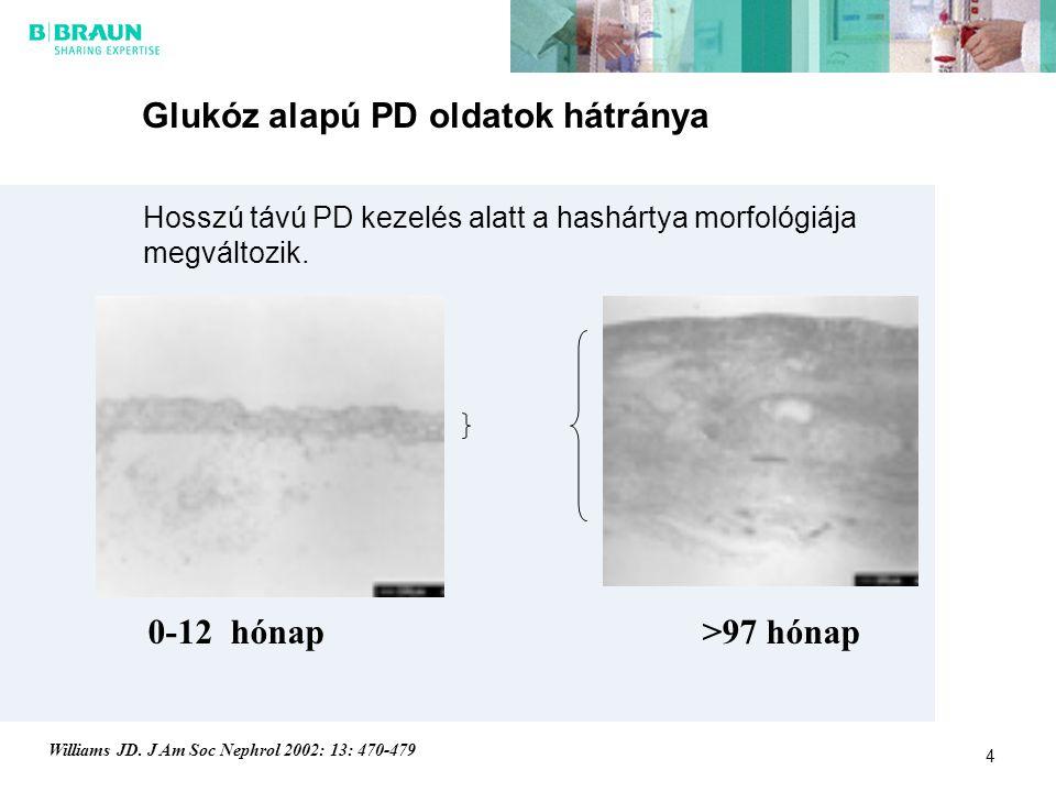 4 Glukóz alapú PD oldatok hátránya Hosszú távú PD kezelés alatt a hashártya morfológiája megváltozik. 0-12 hónap >97 hónap Williams JD. J Am Soc Nephr