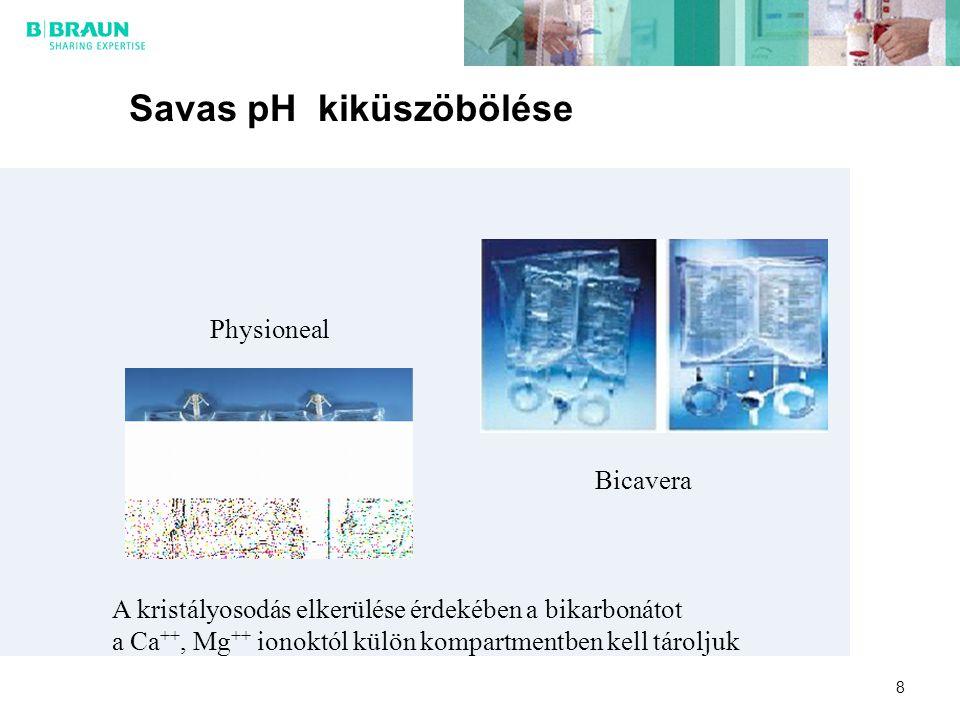 8 Savas pH kiküszöbölése A kristályosodás elkerülése érdekében a bikarbonátot a Ca ++, Mg ++ ionoktól külön kompartmentben kell tároljuk Physioneal Bi