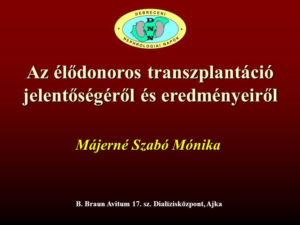 Az élődonoros transzplantáció jelentőségéről és eredményeiről B. Braun Avitum 17. sz. Dialízisközpont, Ajka Májerné Szabó Mónika
