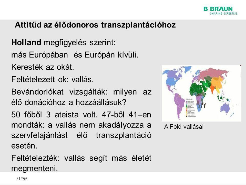 Attitűd az élődonoros transzplantációhoz Holland megfigyelés szerint: más Európában és Európán kívüli. Keresték az okát. Feltételezett ok: vallás. Bev