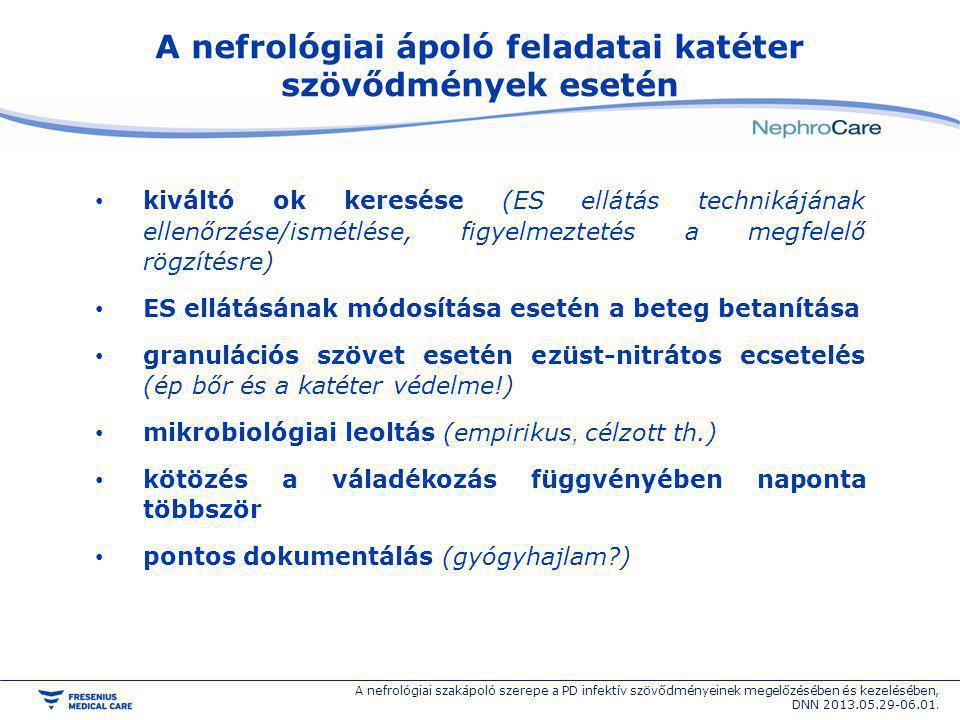 A nefrológiai ápoló feladatai katéter szövődmények esetén kiváltó ok keresése (ES ellátás technikájának ellenőrzése/ismétlése, figyelmeztetés a megfel
