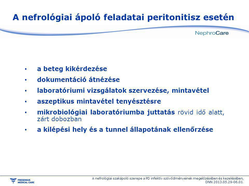 A nefrológiai ápoló feladatai peritonitisz esetén a beteg kikérdezése dokumentáció átnézése laboratóriumi vizsgálatok szervezése, mintavétel aszeptiku
