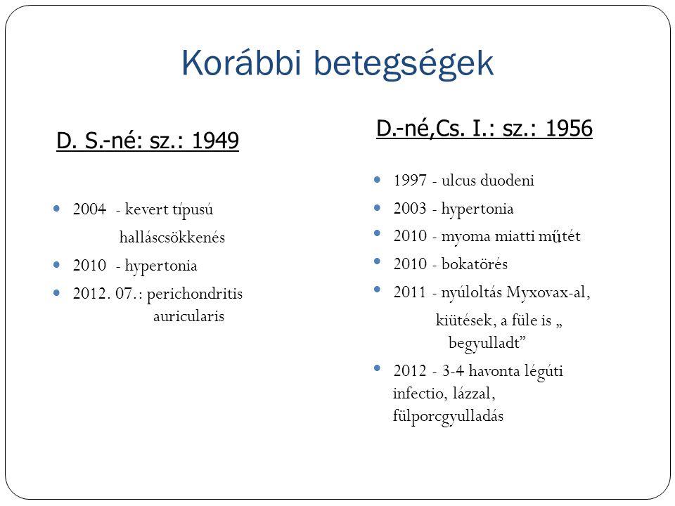 Korábbi betegségek D. S.-né: sz.: 1949 D.-né,Cs. I.: sz.: 1956 2004 - kevert típusú halláscsökkenés 2010 - hypertonia 2012. 07.: perichondritis auricu