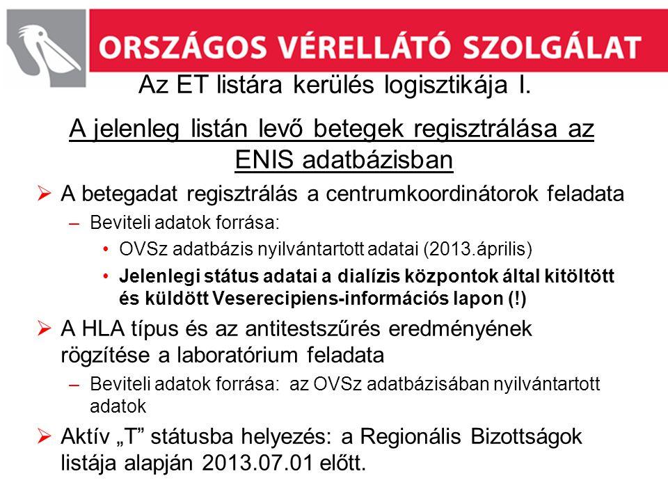A jelenleg listán levő betegek regisztrálása az ENIS adatbázisban  A betegadat regisztrálás a centrumkoordinátorok feladata –Beviteli adatok forrása: