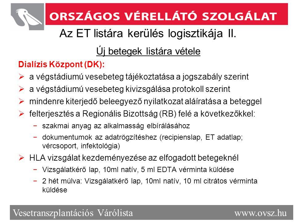 Vesetranszplantációs Várólista www.ovsz.hu Az ET listára kerülés logisztikája II. Új betegek listára vétele Dialízis Központ (DK):  a végstádiumú ves