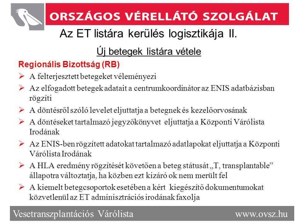 Vesetranszplantációs Várólista www.ovsz.hu Az ET listára kerülés logisztikája II. Új betegek listára vétele Regionális Bizottság (RB)  A felterjeszte