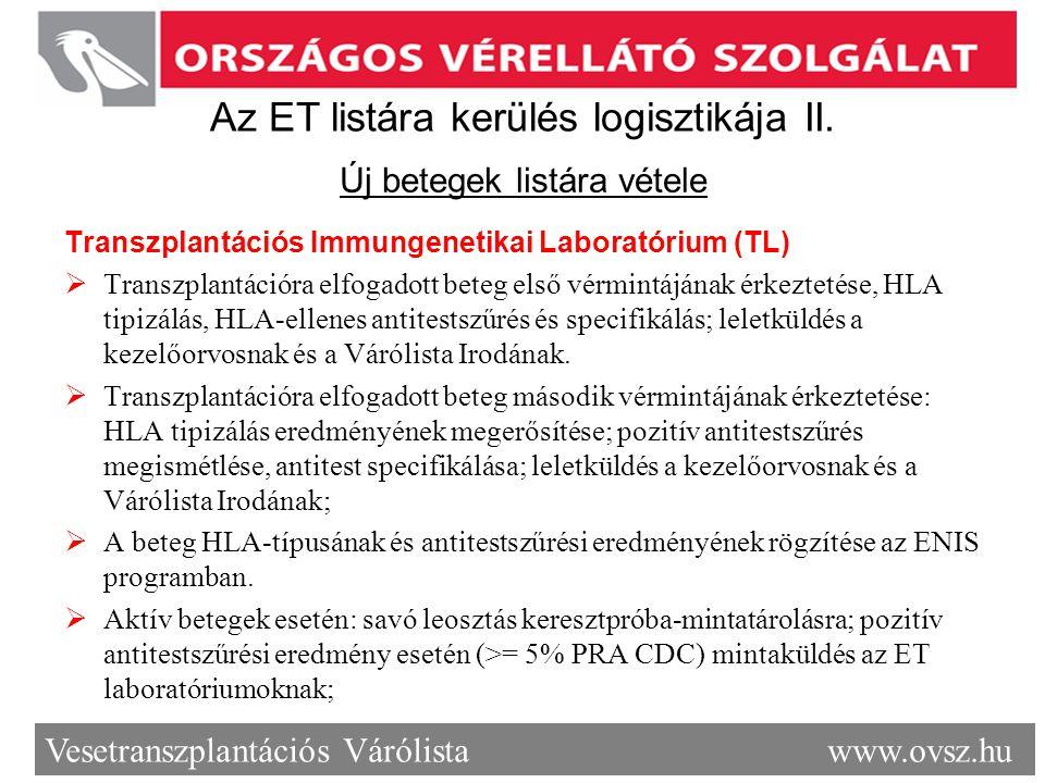 Vesetranszplantációs Várólista www.ovsz.hu Az ET listára kerülés logisztikája II. Új betegek listára vétele Transzplantációs Immungenetikai Laboratóri