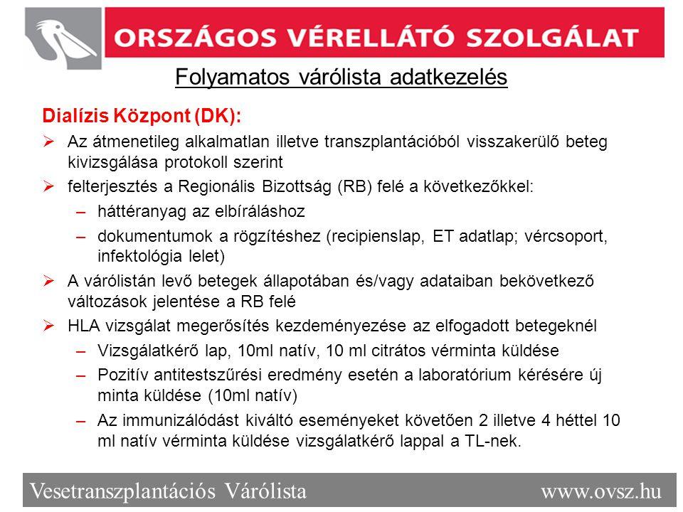 Vesetranszplantációs Várólista www.ovsz.hu Folyamatos várólista adatkezelés Dialízis Központ (DK):  Az átmenetileg alkalmatlan illetve transzplantáci