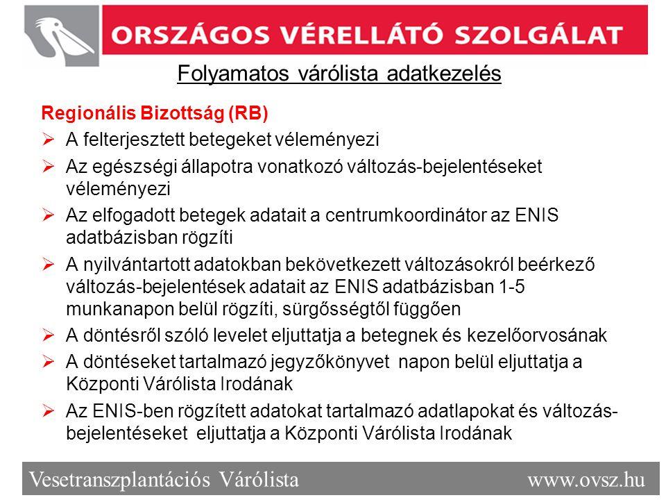 Vesetranszplantációs Várólista www.ovsz.hu Regionális Bizottság (RB)  A felterjesztett betegeket véleményezi  Az egészségi állapotra vonatkozó válto