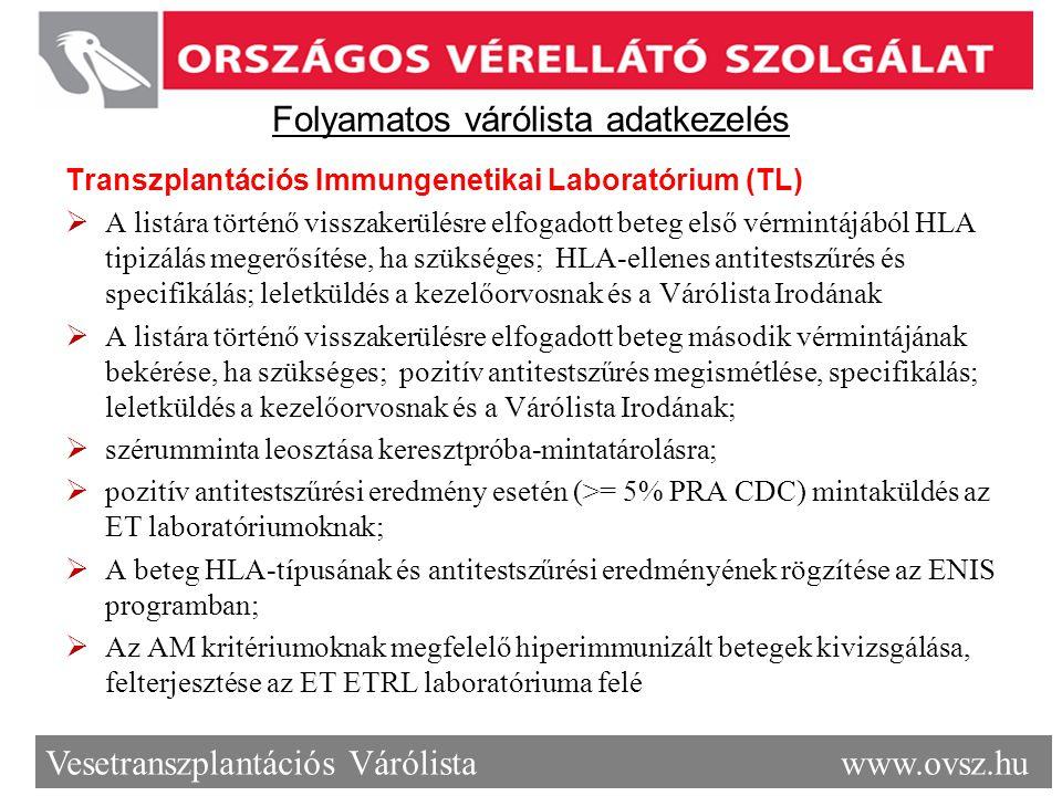 Vesetranszplantációs Várólista www.ovsz.hu Folyamatos várólista adatkezelés Transzplantációs Immungenetikai Laboratórium (TL)  A listára történő viss