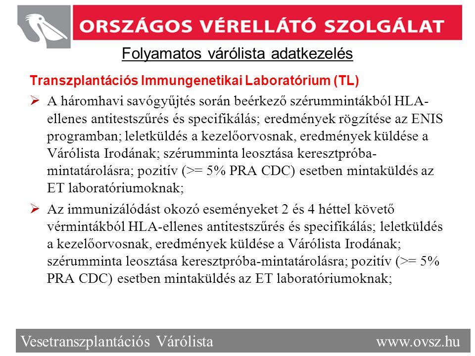 Vesetranszplantációs Várólista www.ovsz.hu Folyamatos várólista adatkezelés Transzplantációs Immungenetikai Laboratórium (TL)  A háromhavi savógyűjté