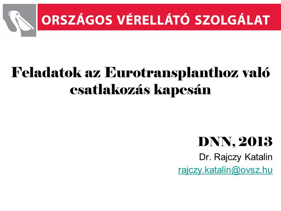 Feladatok az Eurotransplanthoz való csatlakozás kapcsán DNN, 2013 Dr. Rajczy Katalin rajczy.katalin@ovsz.hu