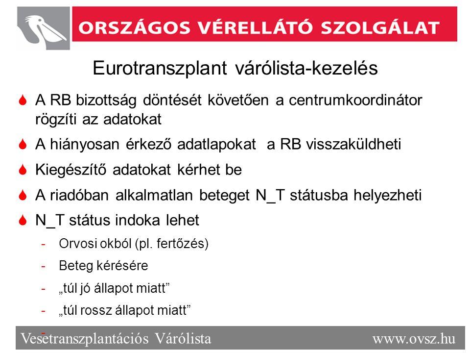 Vesetranszplantációs Várólista www.ovsz.hu Eurotranszplant várólista-kezelés  A RB bizottság döntését követően a centrumkoordinátor rögzíti az adatok