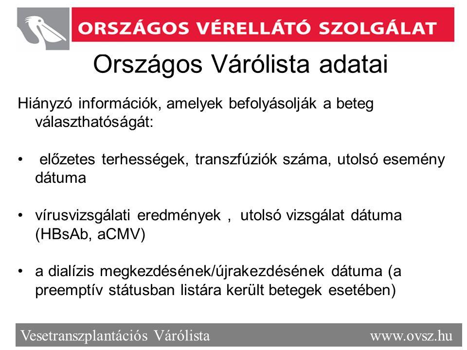 Országos Várólista adatai Vesetranszplantációs Várólista www.ovsz.hu Hiányzó információk, amelyek befolyásolják a beteg választhatóságát: előzetes ter