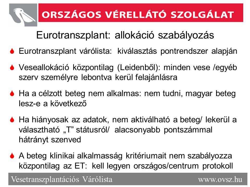 Vesetranszplantációs Várólista www.ovsz.hu Eurotranszplant: allokáció szabályozás  Eurotranszplant várólista: kiválasztás pontrendszer alapján  Vese