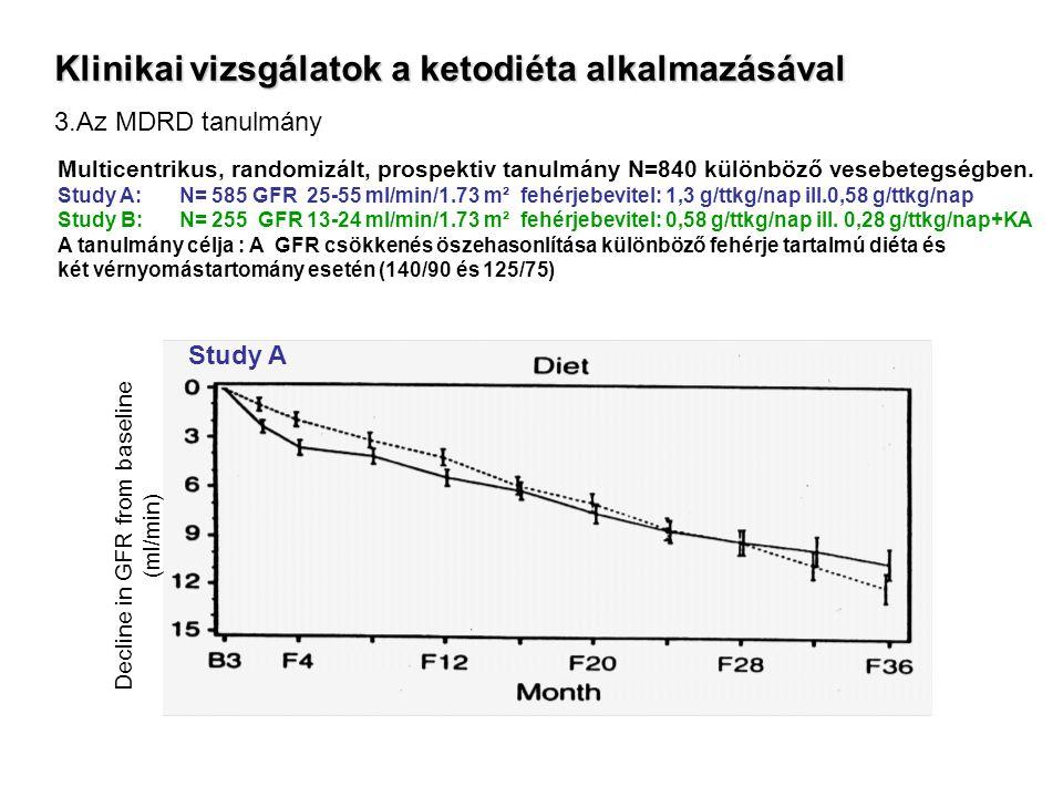 Klinikai vizsgálatok a ketodiéta alkalmazásával 3.Az MDRD tanulmány Multicentrikus, randomizált, prospektiv tanulmány N=840 különböző vesebetegségben.