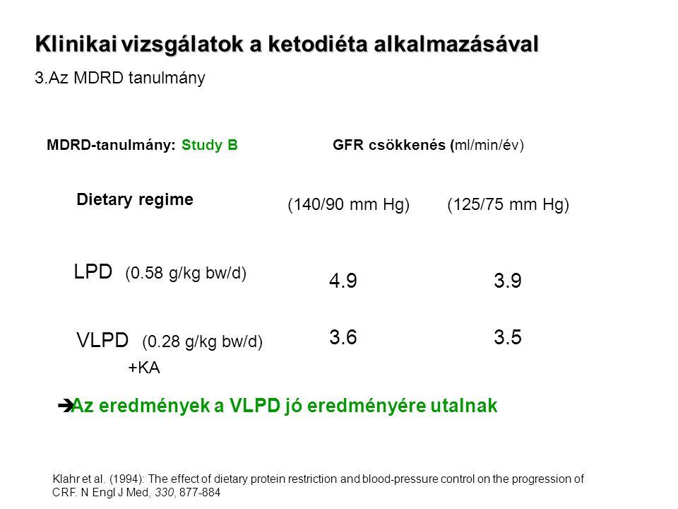  Az eredmények a VLPD jó eredményére utalnak Dietary regime LPD (0.58 g/kg bw/d) 4.93.9 VLPD (0.28 g/kg bw/d) +KA 3.63.5 GFR csökkenés (ml/min/év)MDRD-tanulmány: Study B (140/90 mm Hg)(125/75 mm Hg) Klahr et al.