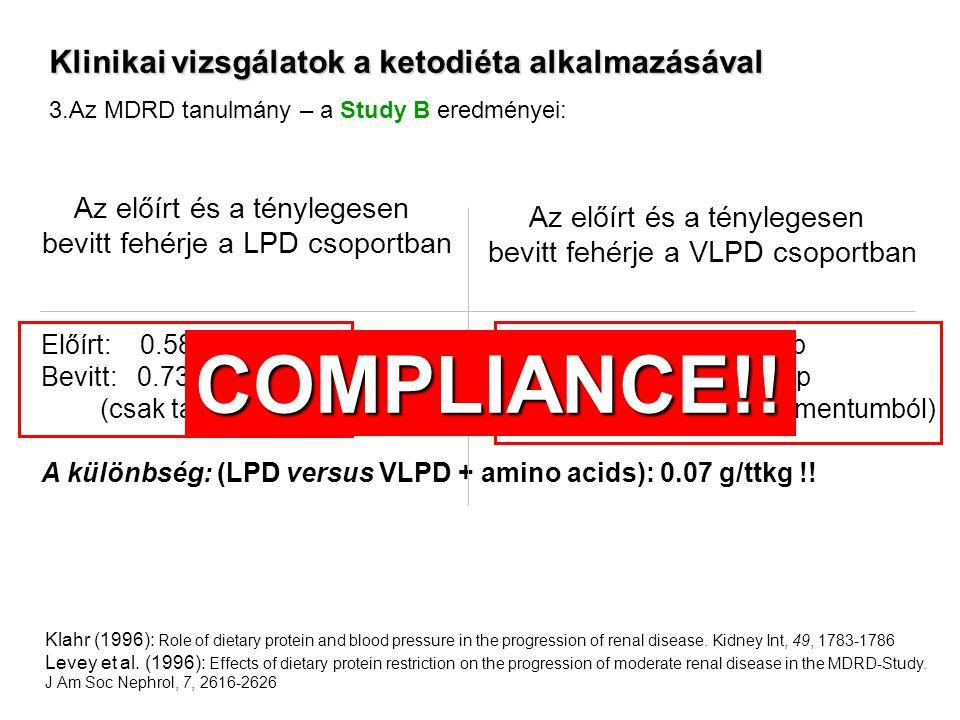Az előírt és a ténylegesen bevitt fehérje a LPD csoportban Előírt: 0.58 g/ttkg/nap Előírt: 0.28 g/ttkg/nap Bevitt: 0.73 g/ttkg/napBevitt: 0.66 g/ttkg/nap (csak táplálékból)(táplálékból és szupplementumból) A különbség: (LPD versus VLPD + amino acids): 0.07 g/ttkg !.